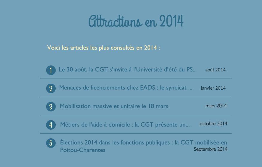 infographie-rétrospective-2014-2