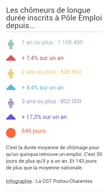 Infographic (15)