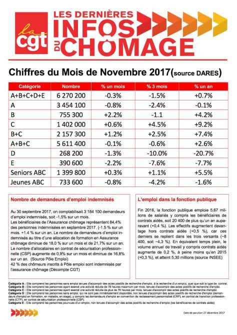 Infos chomage 11.2017